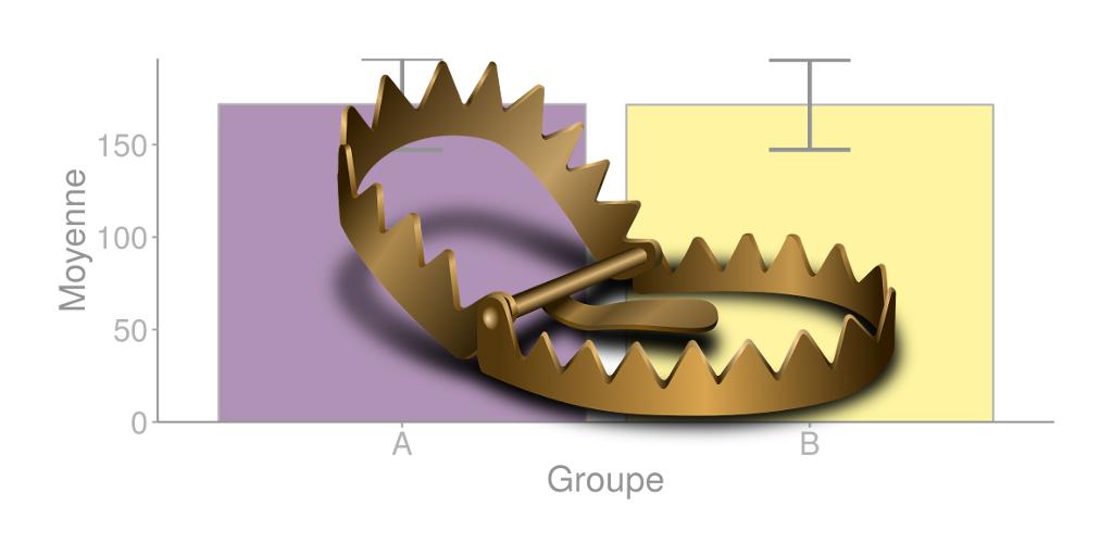 Graphique groupe / moyenne en R (barplot)