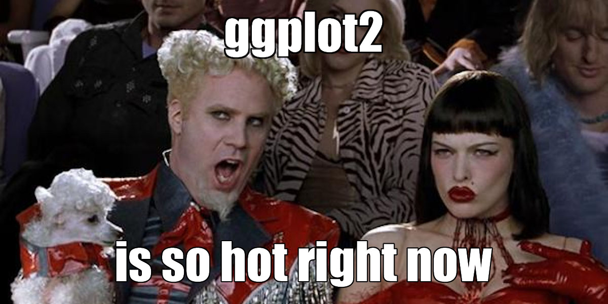 ggplot2 is so hot right now (mème)