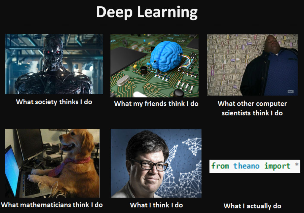 Deep learning : What we think we do